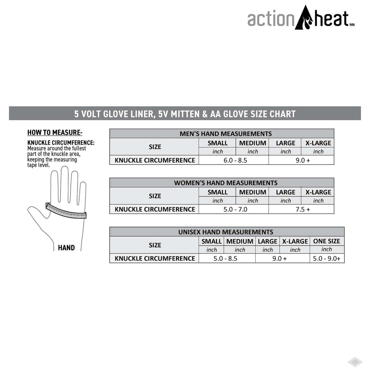 ActionHeat 5V Battery Heated Mittens - Right