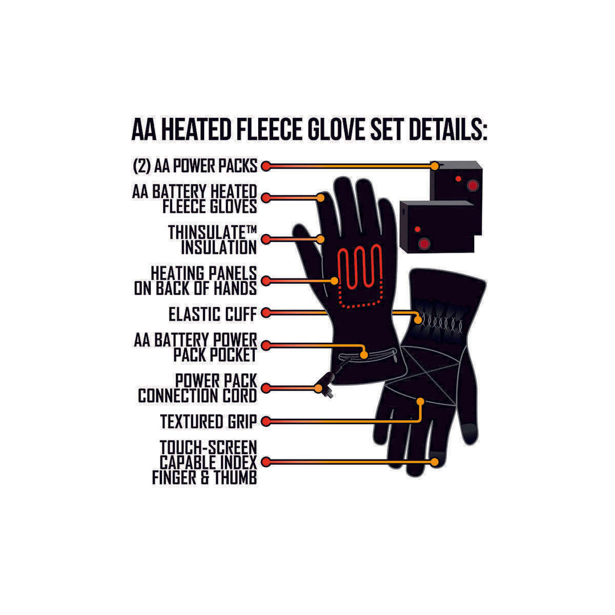 Open Box ActionHeat AA Battery Heated Fleece Gloves - Info