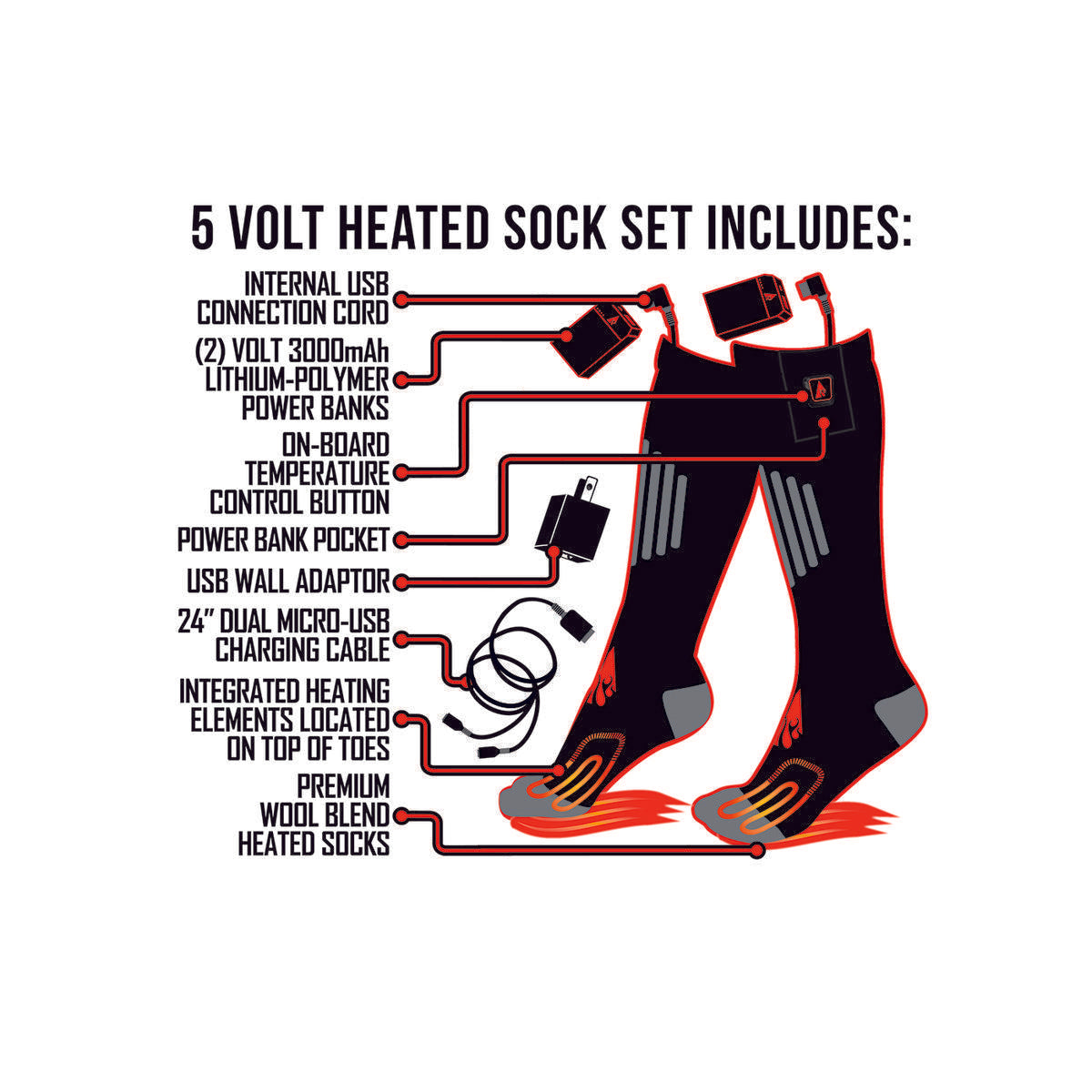 Open Box ActionHeat 5V Battery Heated Socks - Wool - Battery