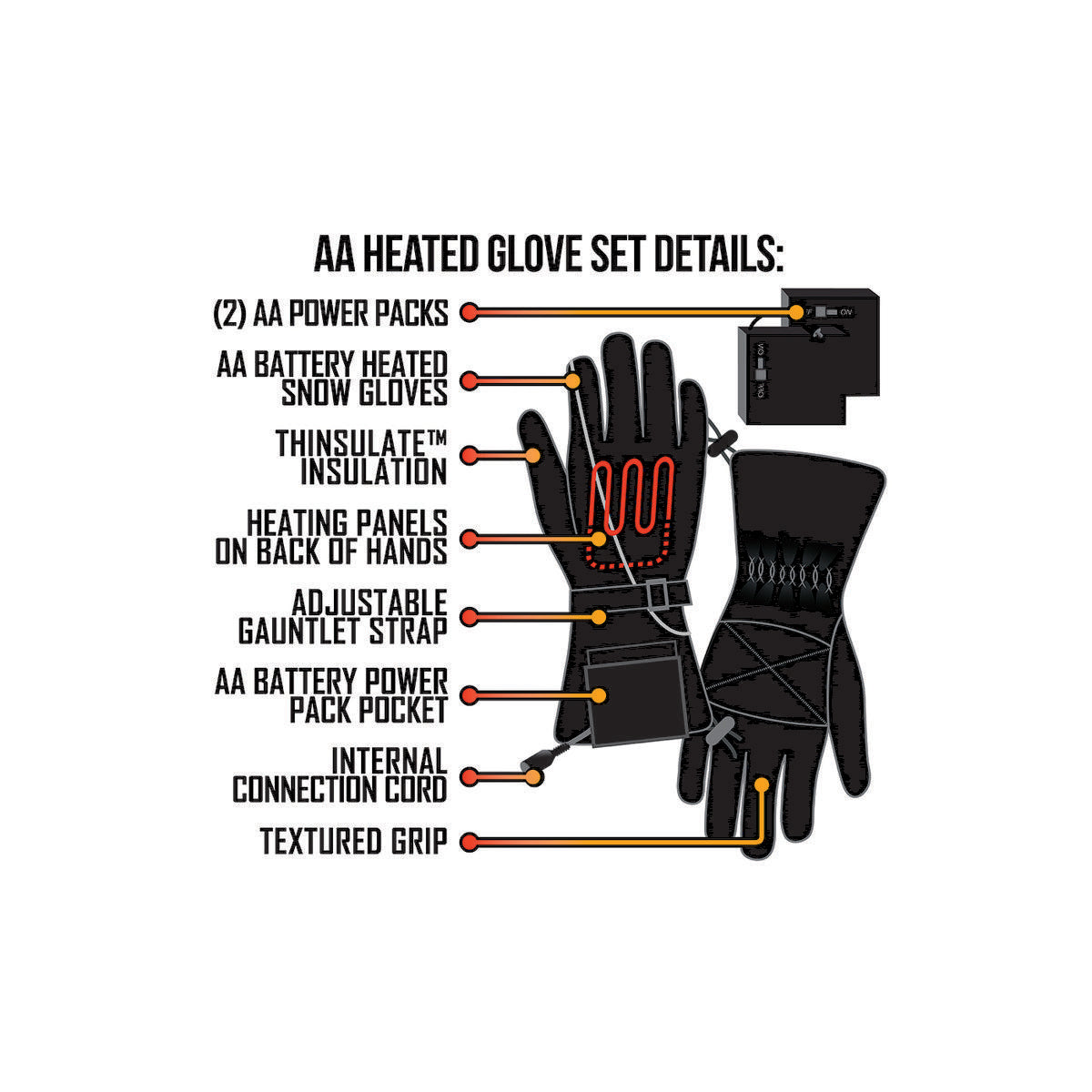 Open Box ActionHeat Men's AA Battery Heated Gloves - Full Set
