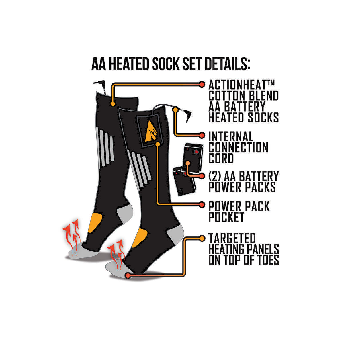 Open Box ActionHeat AA Heated Socks - Right