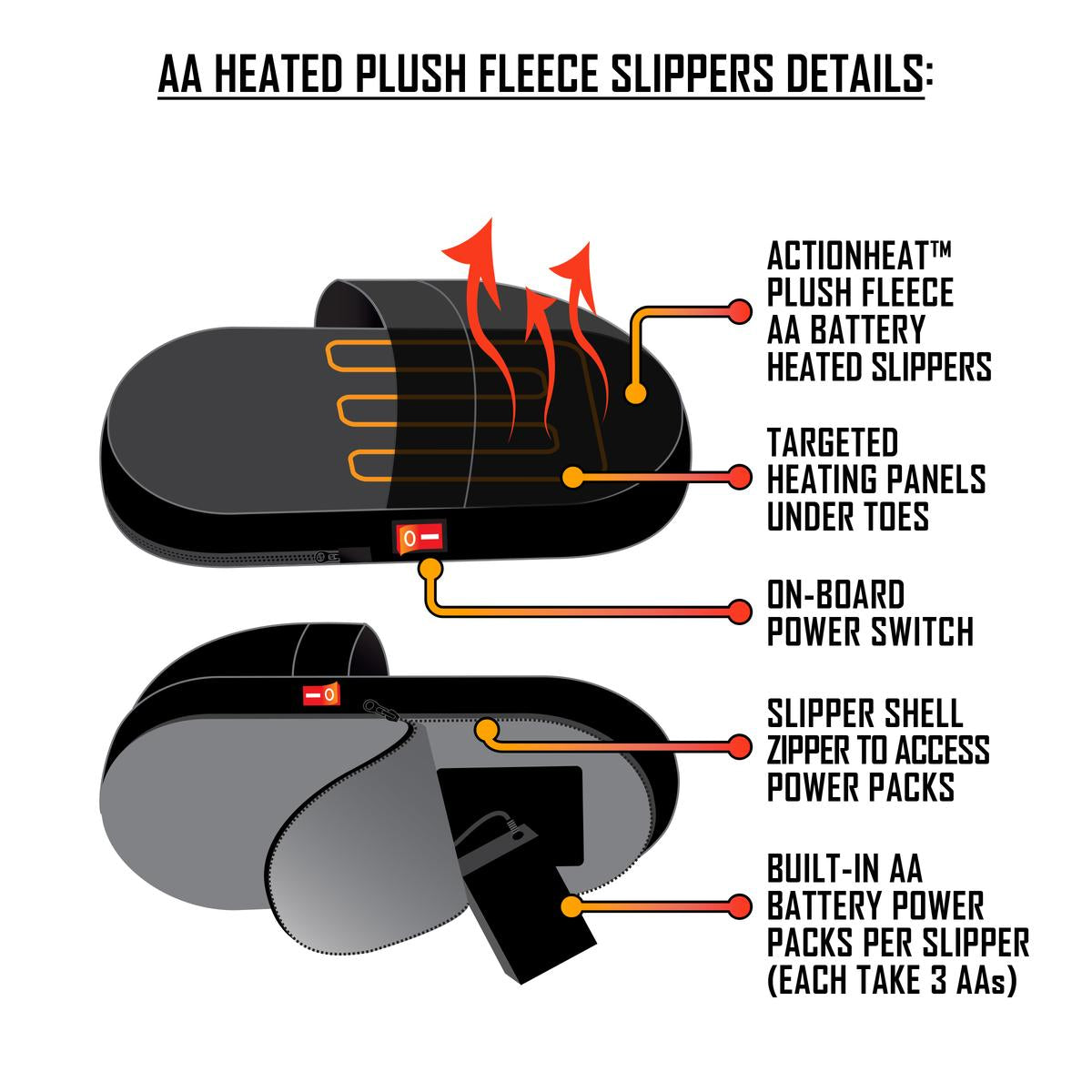 ActionHeat AA Battery Heated Slippers - Full Set