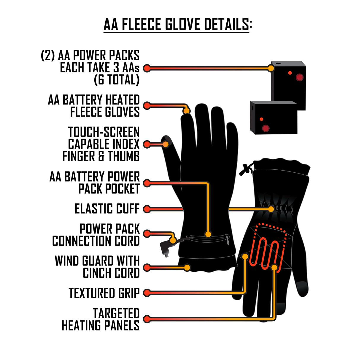 ActionHeat AA Battery Heated Fleece Gloves - Battery