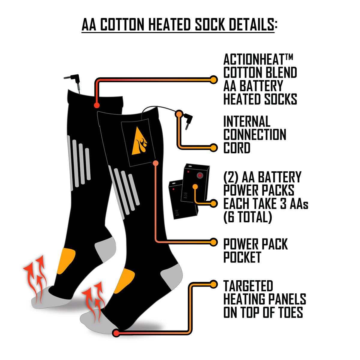 ActionHeat AA Battery Heated Socks - Cotton - Right