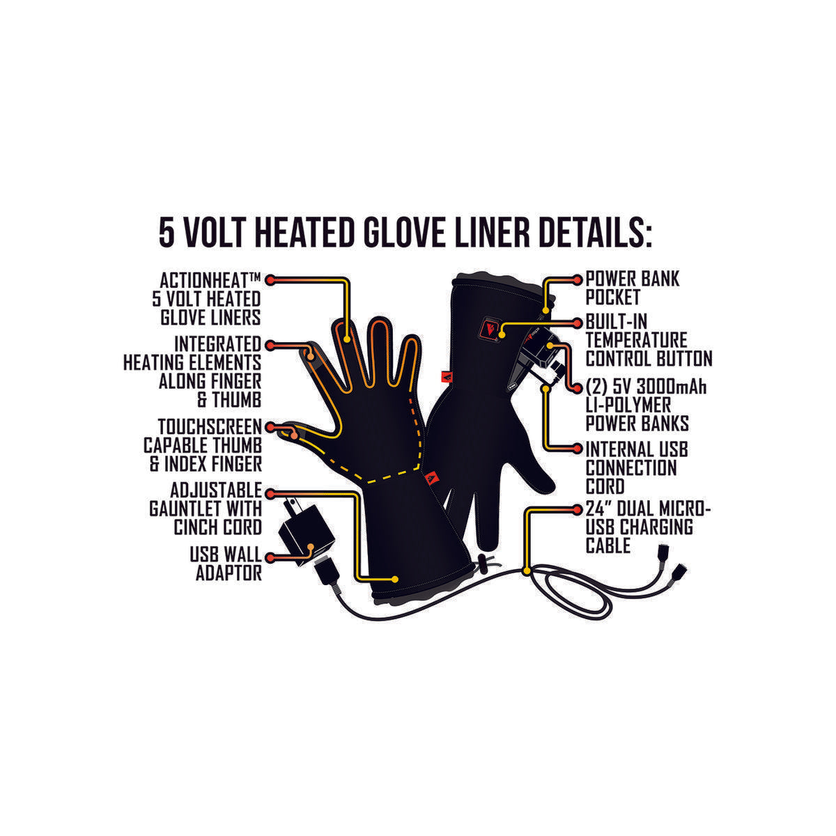 Open Box ActionHeat 5V Heated Glove Liners - Men's - Back