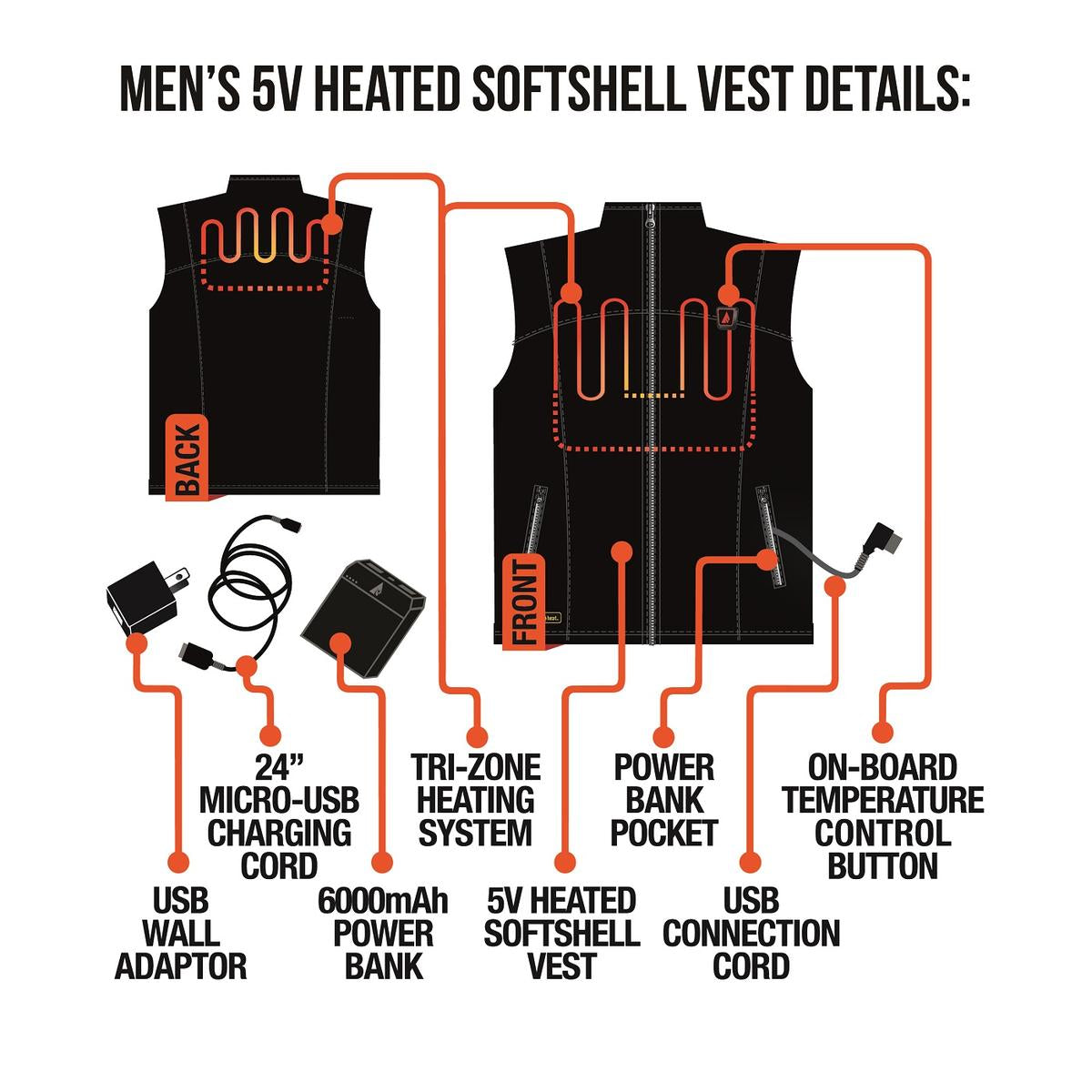 Open Box ActionHeat 5V Battery Heated Softshell Vest - Women's - Battery