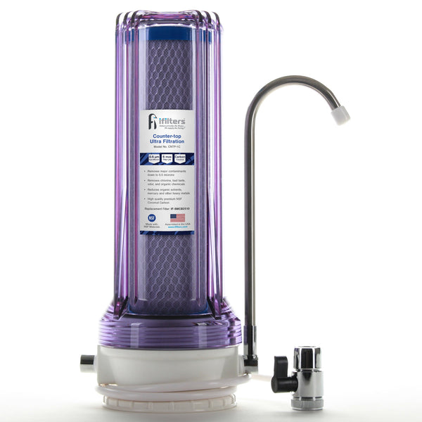 counter top water filter for apartments