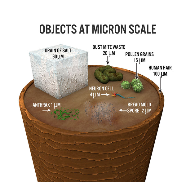 What is a micron-ifilters.com