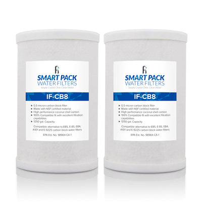 2 PK SmartPack Amway E-84 E-85 E-9225 Gen IV Compatible Replacement Filter
