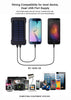 Image of World's Best Solar Power Charger