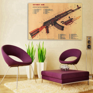 Gun Structure and Parts Canvas Print