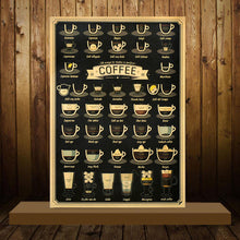 Coffee Expression for Cafe, Coffee Bar, Kitchen Canvas Print