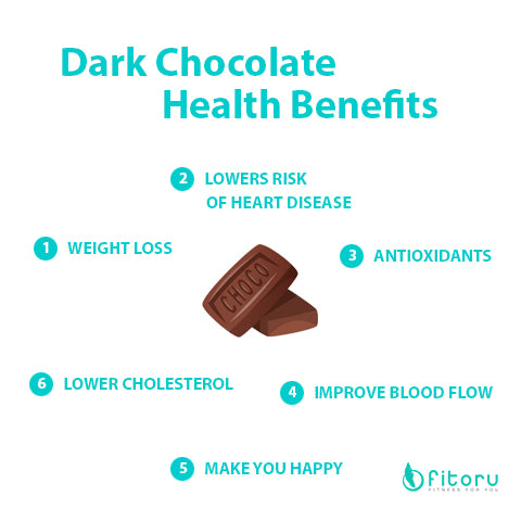 Fitoru: How This Sweet Treat is Beneficial To Your Cardiovascular Health