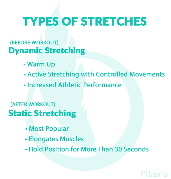 Fitoru: Benefits of Stretching Before AND After Workout