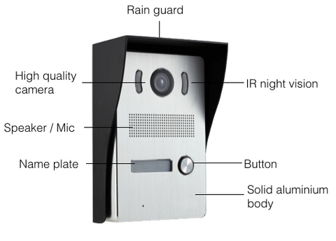 Door entry intercom unit AccessVu