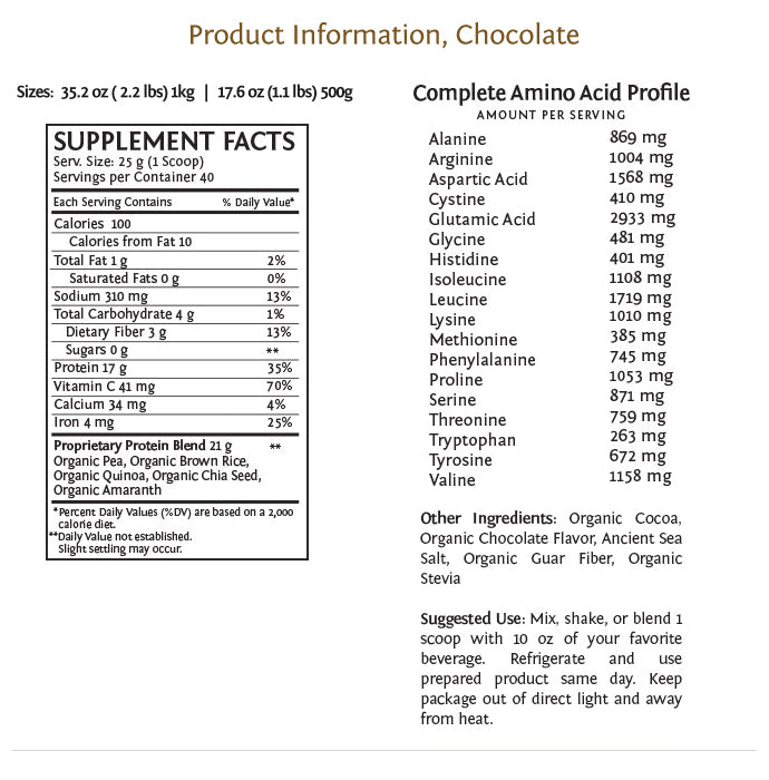 Sunwarrior Plus Chocolate Nutritional Information