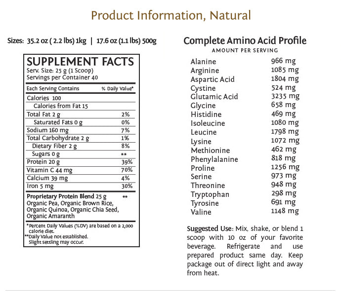 Sunwarrior Plus natural nutritional information