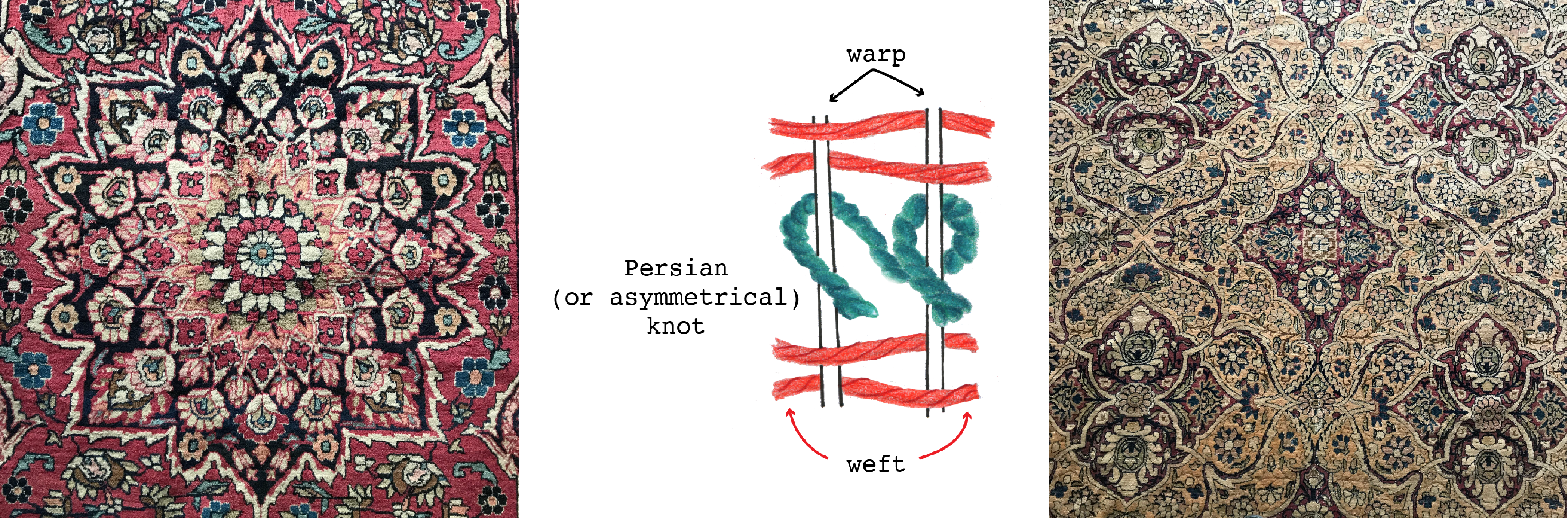 Persian Laver Kerman as examples of a Persian or asymmetrical knot, also illustrated