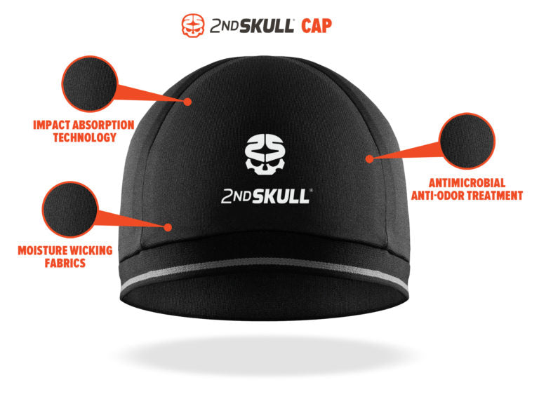 2nd Skull Scores with a Win of the NFL HeadHealth TECH Challenge II