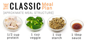 The Classic Meal Plan [Lite]