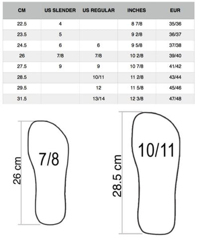Flip Flop Sizing Chart