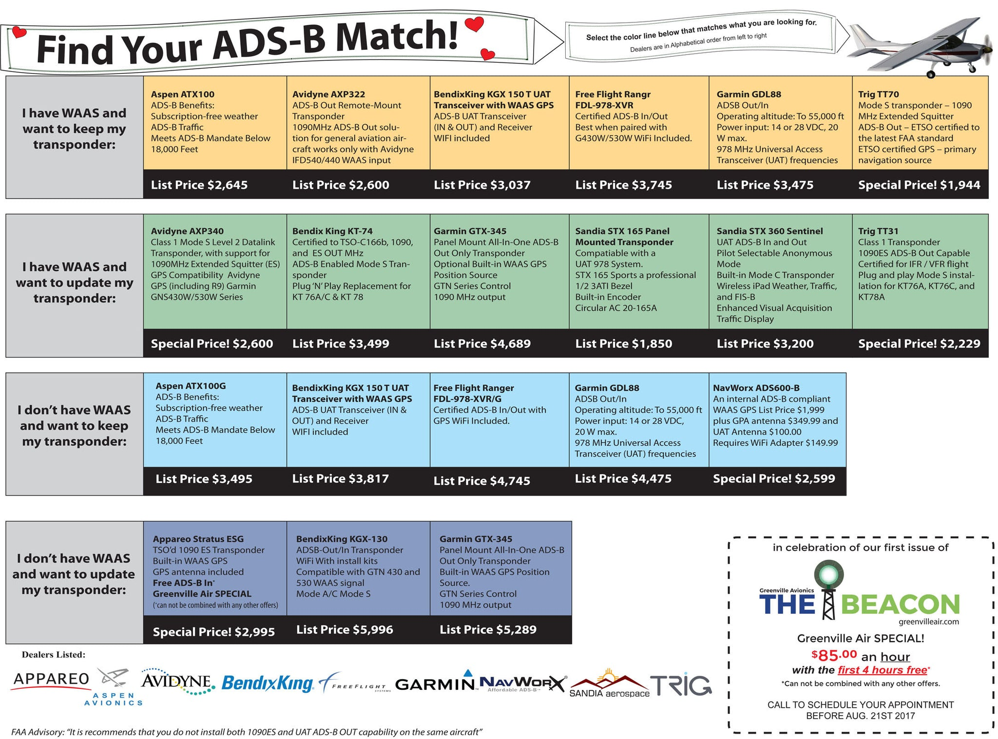 Find your ADS-B Match Greenville Air Chart