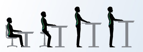 Ergonomics of electric adjustable height desk