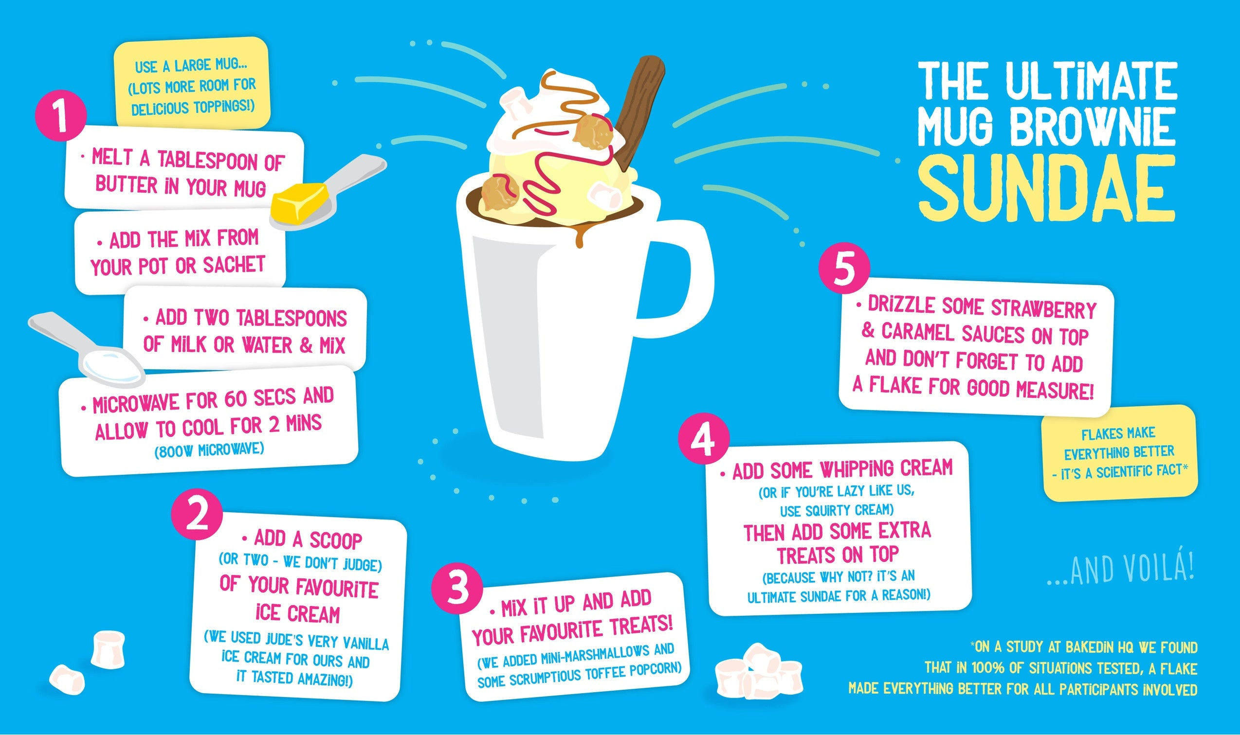 how to make the ultimate brownie sundae in a mug in 2 minutes
