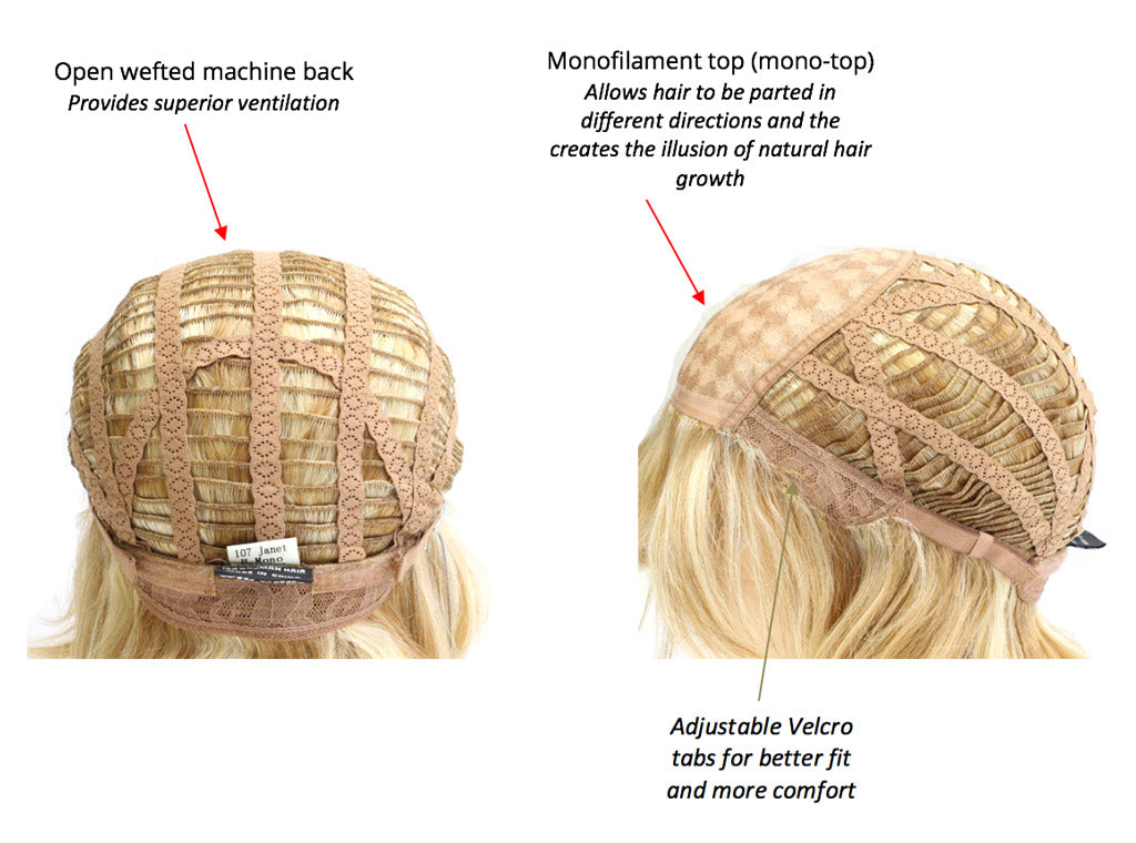 mono-top machine back wig construction