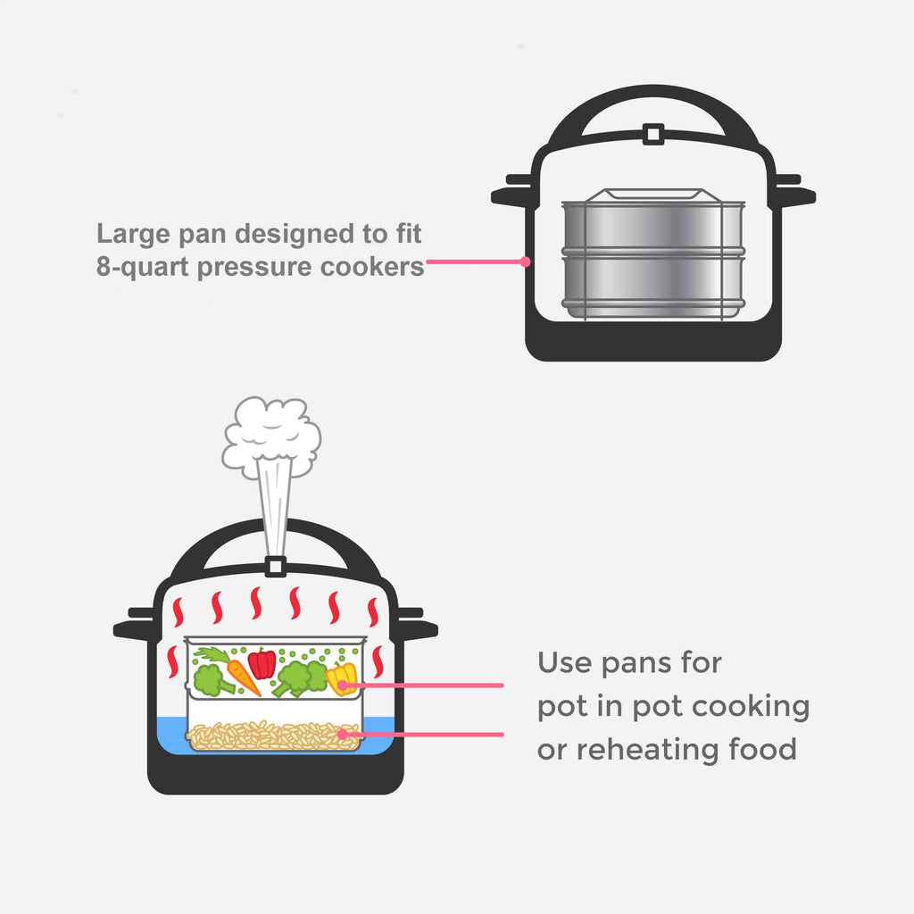 8 Quart Stackable Stainless Steel Pressure Cooker Insert Pans- 8qt Accessories
