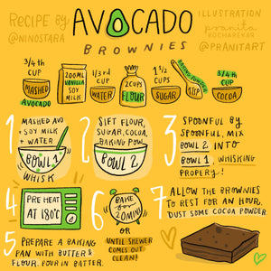 AVOCADO BROWNIES RECIPE