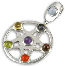 Chakra Pendant Sterling Silver Round