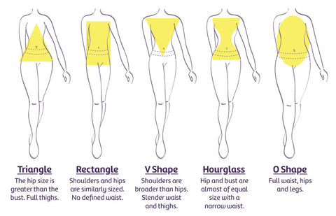 Hipstik Body Shape Chart