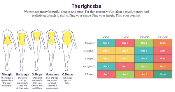 Hipstik's revolutionary size chart by body shape and height, not weight