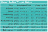 Origin 5mm Wetsuit Womens Ladies Full Length Winter Neoprene Steamer-Bob Gnarly Surf