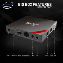 X96 S905W TV Box Android 7.1 Smart Box Amlogic S905W CPU 2G/16G 2.4GHz WiFi HD 4K DDR3 H.265 Kodi 17.3