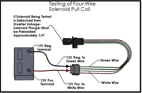 4-Wire Solenoid Testing - Corsa Performance MarineCorsa Performance Marine