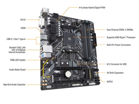 Image of GIGABYTE B450M DS3H AM4 AMD B450 SATA 6Gb/s USB 3.1 HDMI Micro ATX AMD Motherboard