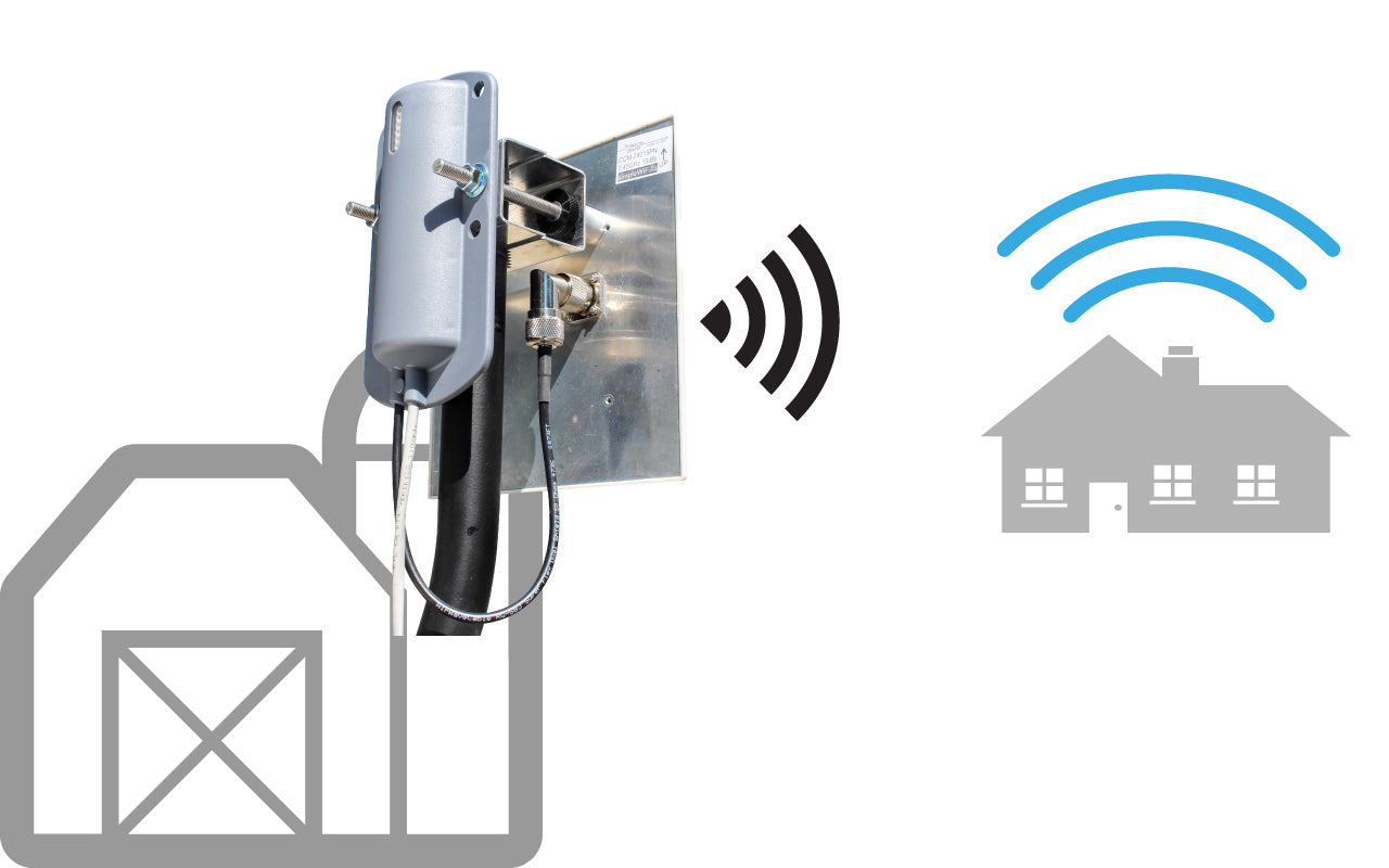 WIFI REPEATER CASE STUDY: HOME TO BARN