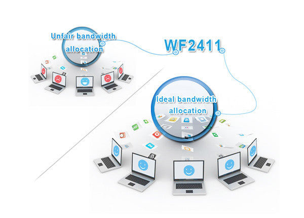 Intelligent Bandwidth Control Feature
