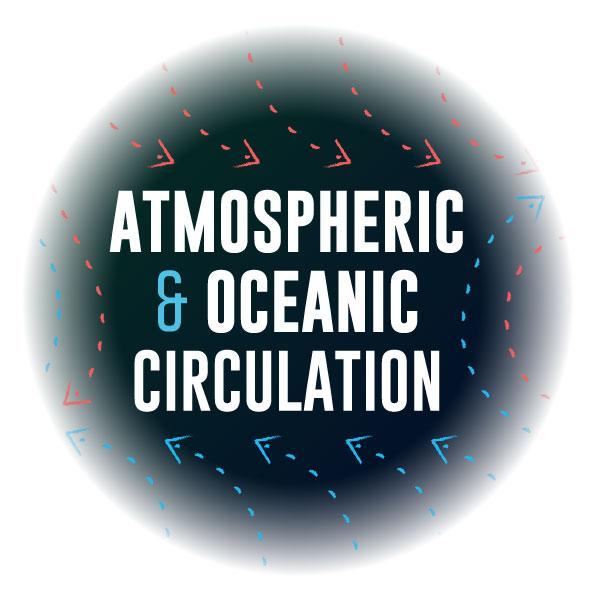 Virtual Reality Science At-home Tutor: Atmospheric & Oceanic Circulation (8ES)