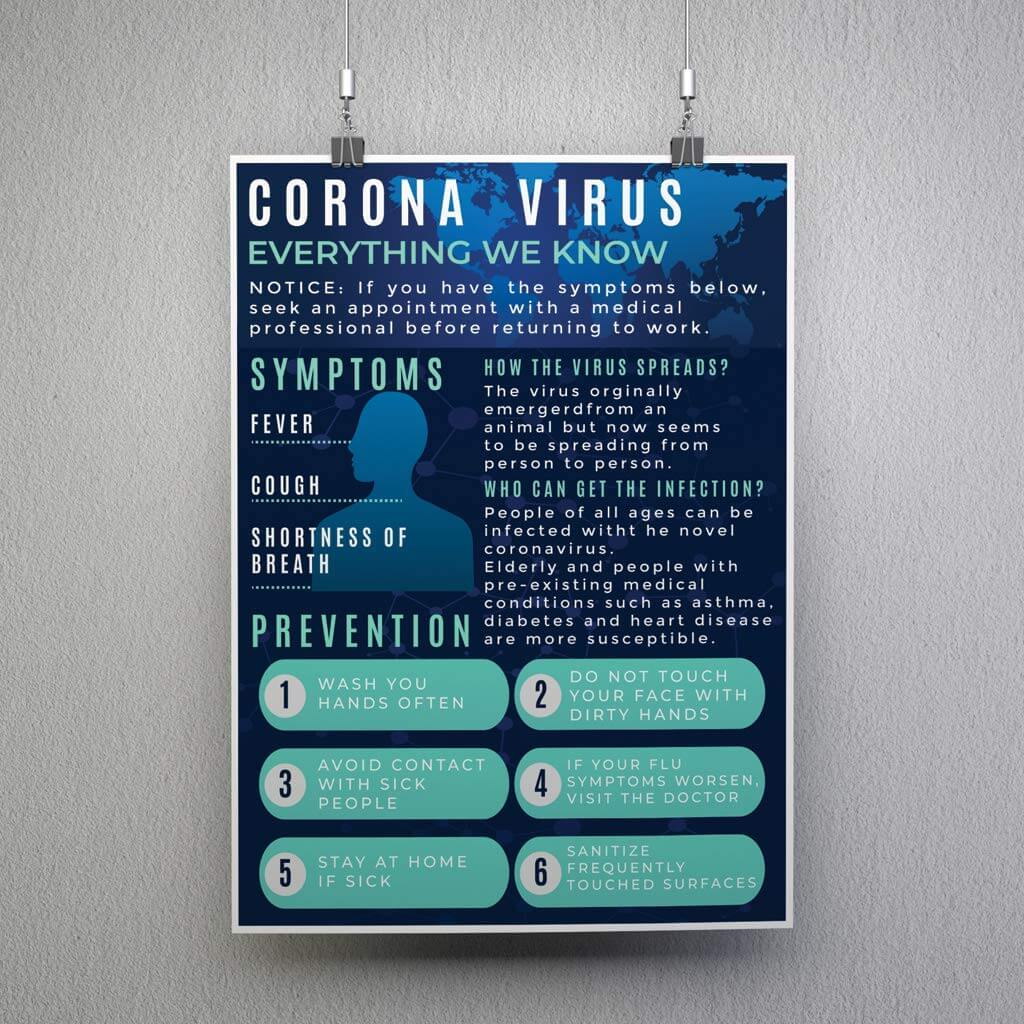 "Workplace Corona Virus 12""x18"" Sign Set - Everything We Know"