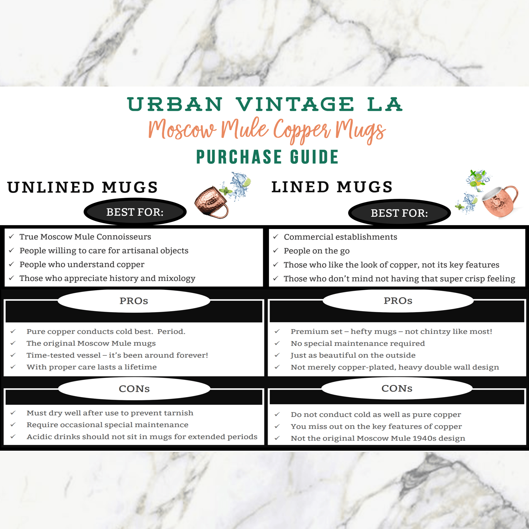 Urban Vintage LA Moscow Mule Copper Mugs Purchase Guide With Benefits, Pros and Cons On Lined VS Unlined Copper Mugs
