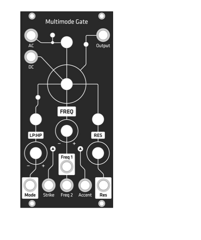 Panel Eurorack Multimode Gate