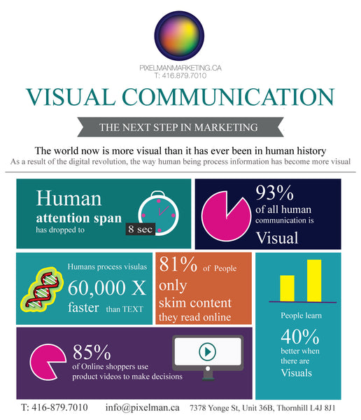 Importance of Visual Design for Effective Marketing in 2021.