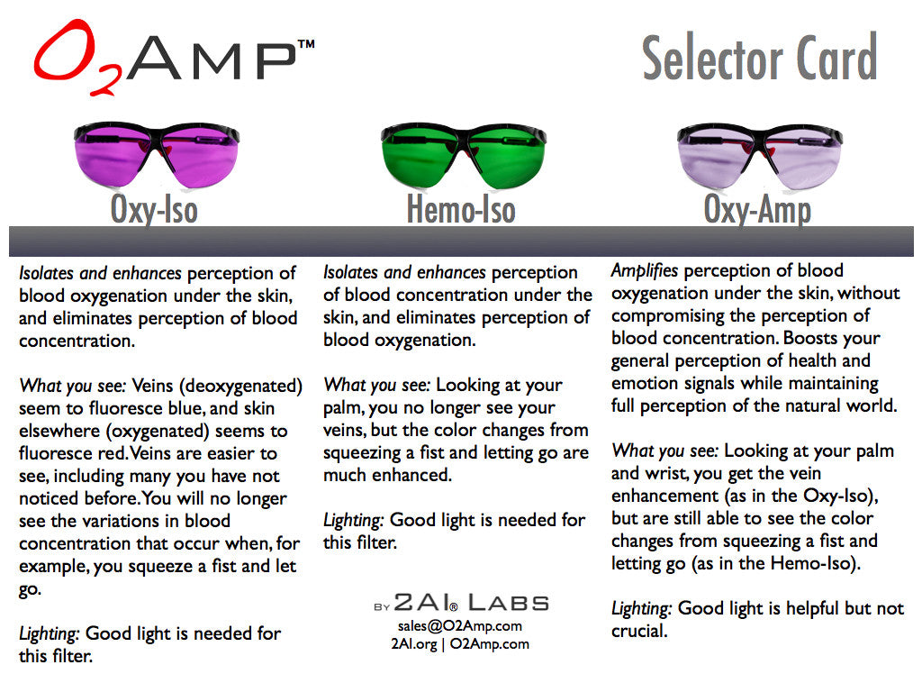 VINO Optics Selector Card