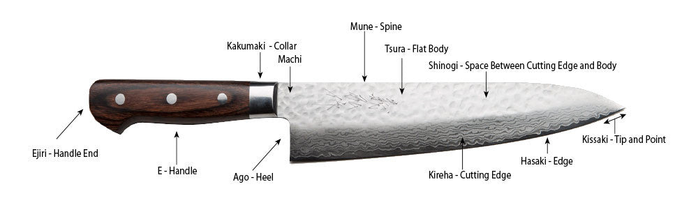 Anatomy Of A Knife  U2013 Element Knife Company