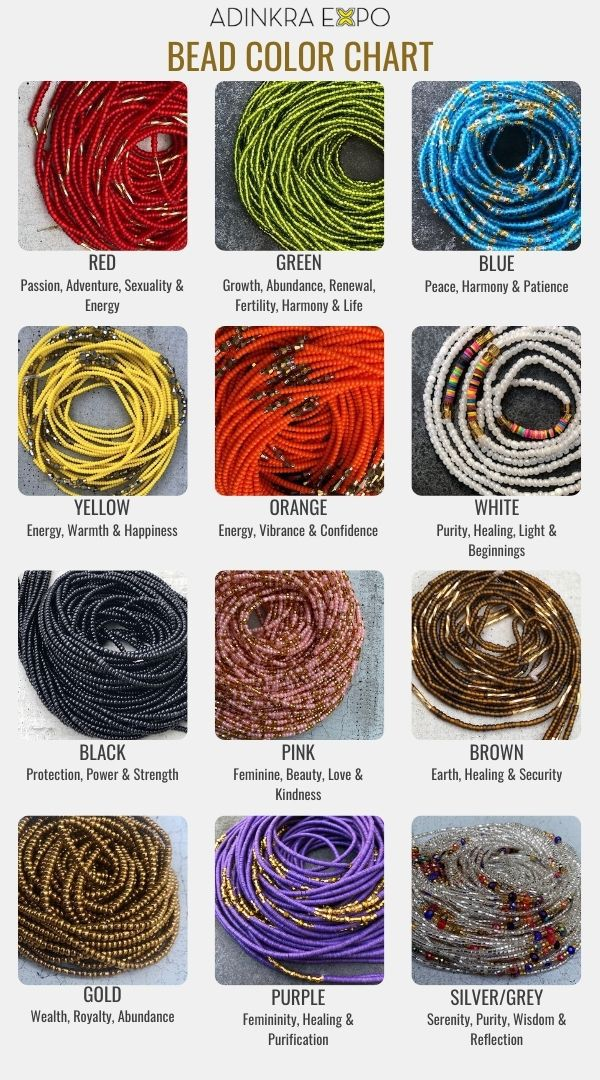 Waist Beads Color Meaning Guide