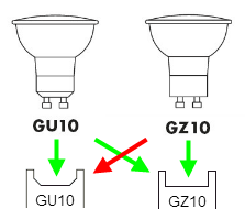 Difference_with_GU10_GZ10
