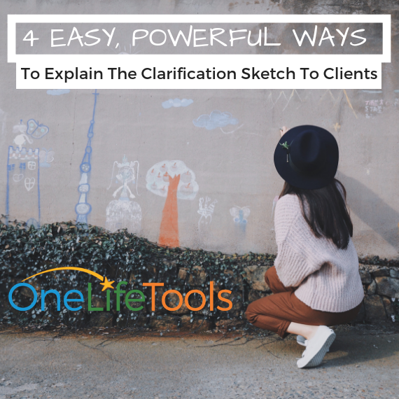 4 Easy, Powerful Ways to Introduce the Clarification Sketch to Clients